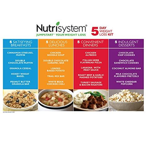 weight loss on nutrisystem picture 9