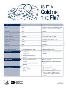 pdf how to beat colds and flu with picture 8