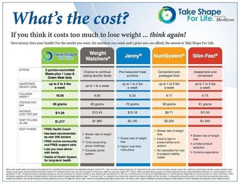 cancel nutrisystem diet plan picture 9