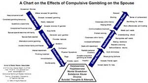 providence health gambling addiction treatment picture 5