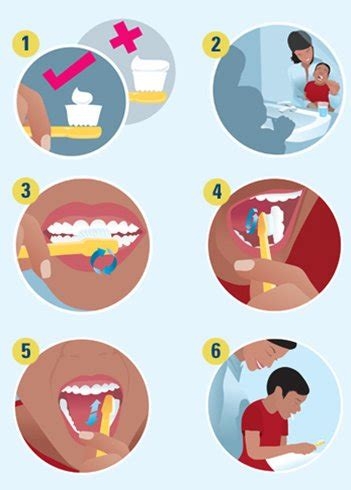 teaching toddlers how to brush their teeth picture 7
