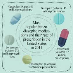 natural benzodiazepine picture 13