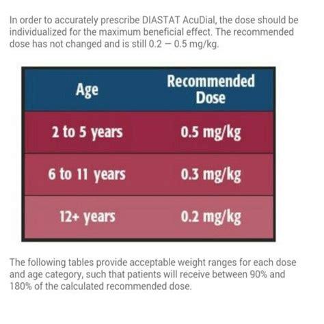 ccs diabetic supplies picture 9