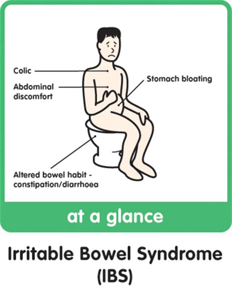 baclofen irritable bowel syndrome picture 19