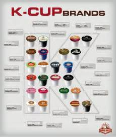 green coffee k cups picture 5