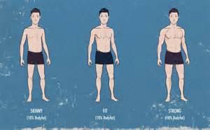 male to female developing feminine body fat picture 6