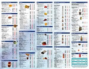 diabetics calorie count picture 2