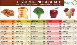 diets for diabetic patients picture 5