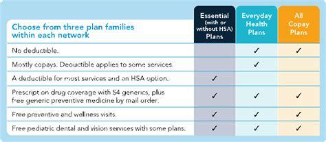 florida health insurance picture 19