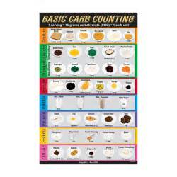 carb counting chart picture 9