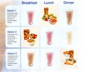 weight loss meal replacement drinks picture 6