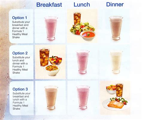 weight loss meal replacement drinks picture 1