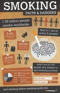 stop smoking data picture 5