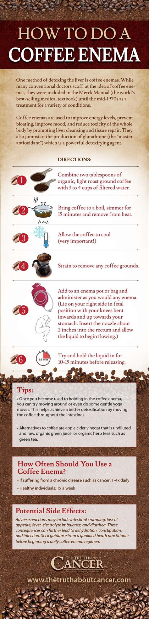 when and how to take absolute coffee cleanse picture 10