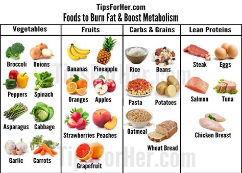 food and fat burning picture 17