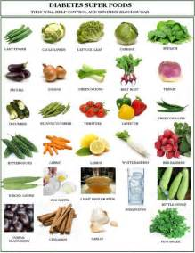 food lists for pre diabetics picture 5