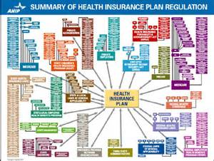 health plans picture 9