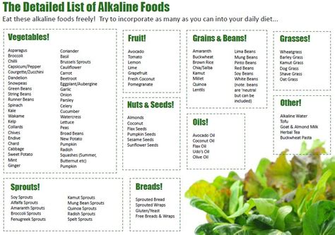 alkaline diet picture 5