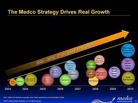 medco health stock picture 7