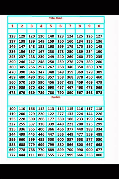 thai tips chart clue''2014 picture 11