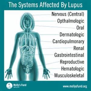 central nervous system injury skin rash picture 9