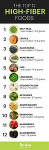 increase fiber in a child's diet picture 6