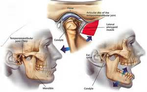 transmandbiluar joint ear pain picture 2