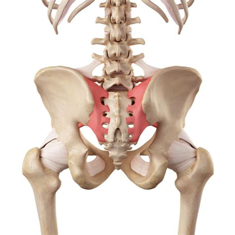 sacroiliac joint back injury settlement amounts picture 3