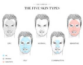 makeup for types of skin picture 11