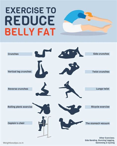 fat burning workout for dummies picture 3