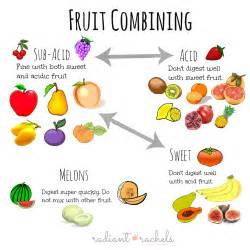 fruit digestion picture 14