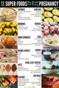 good pregnancy diet picture 10