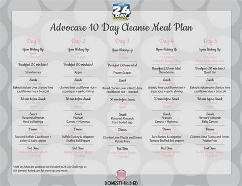 advocare 10 day cleanse and bloating picture 7