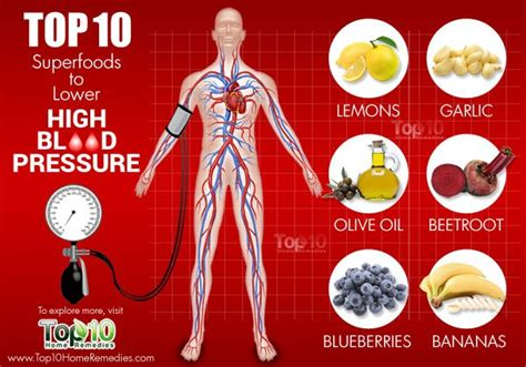 high blood pressure & irrateability picture 7