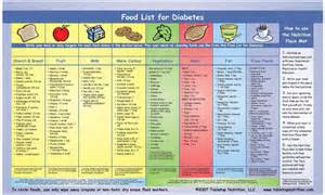 american medical diabetic diet picture 13