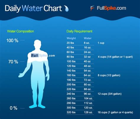 water weight loss picture 2