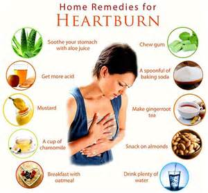 home remedies for indigestion picture 1