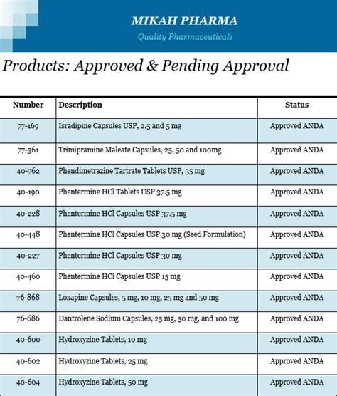fda approved weight loss drugs 2013 picture 6