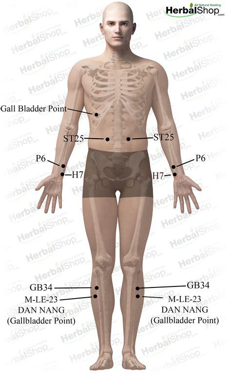 gall bladder pressure picture 3
