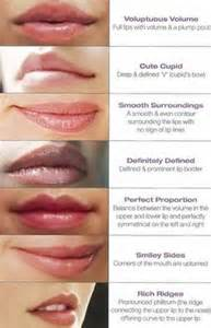 lip injections cost picture 7
