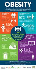 health status indicators for inactive young girls picture 18