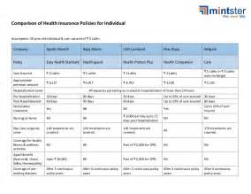 health insurance for individuals picture 1