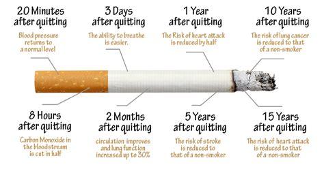 stop smoking nausea picture 11