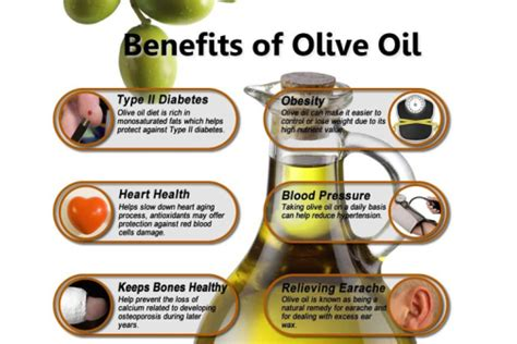 health benefits from olive oil picture 5