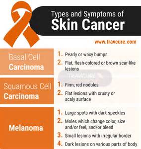 basal skin cancer symptoms picture 2