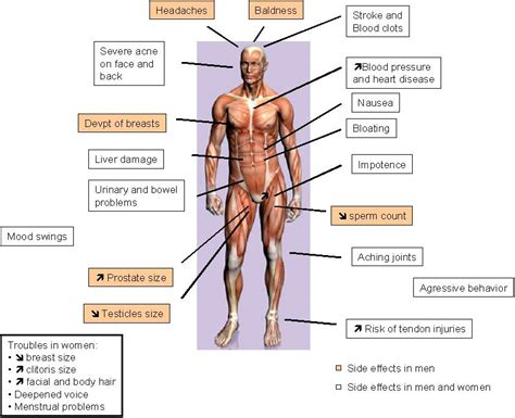 high blood pressure corticosteroids picture 6