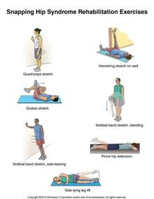 exercises for hip joint tharapy picture 11