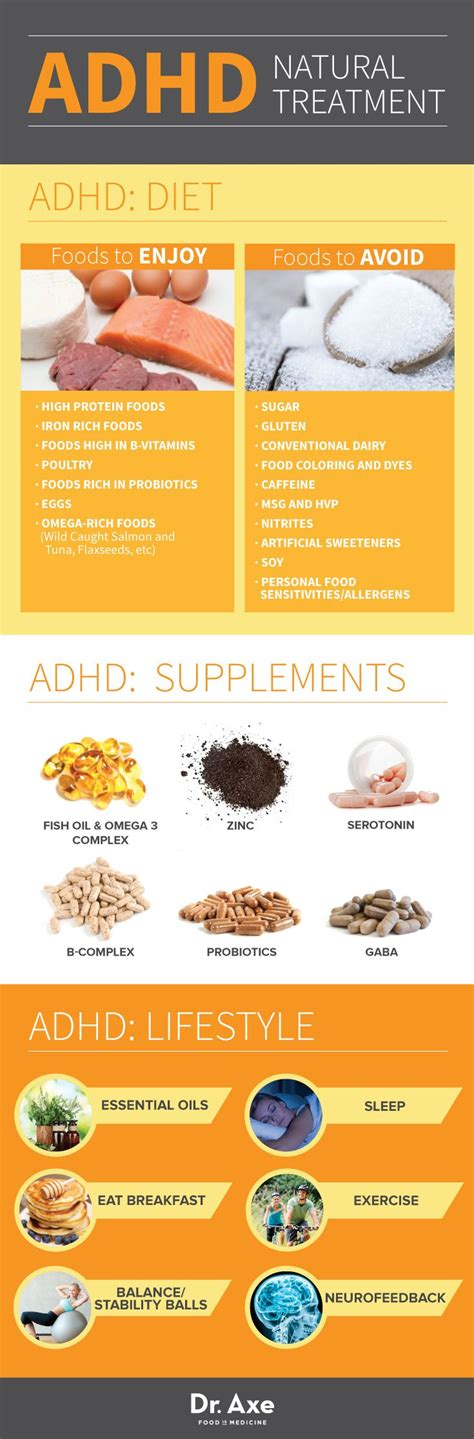 adhd and diet picture 9