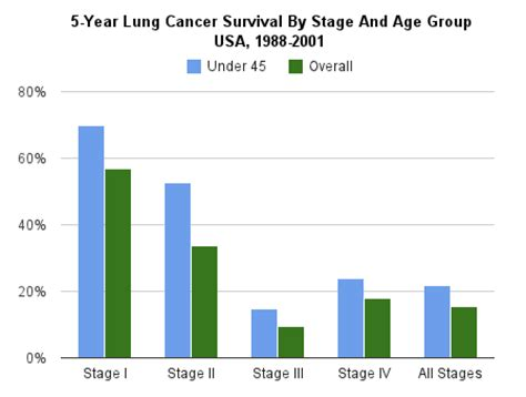 colon cancer smoking picture 13