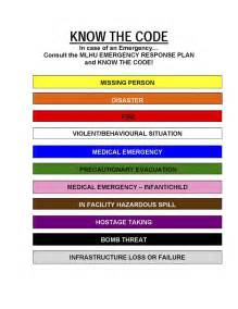 health code picture 1